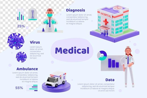 Medisch met medische apparatuur 3d render