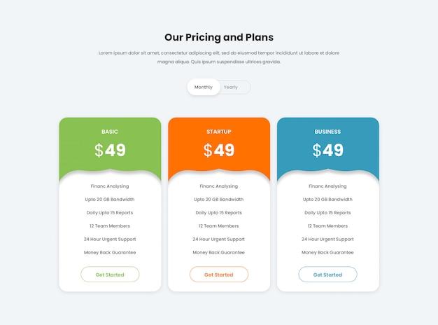 Minimale creatieve prijstabel