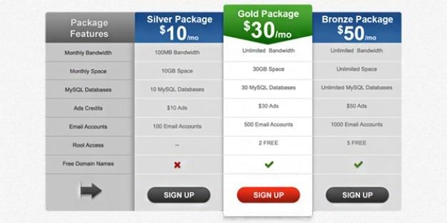 Pricing semplice tabella