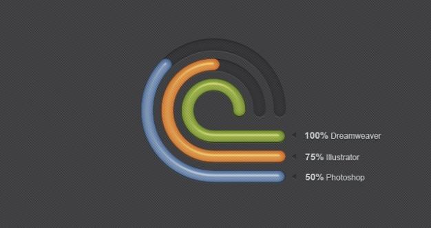 Radiale creatieve diagrammen psd psd webelementen pixeden
