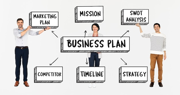 Squadra varia con un business plan