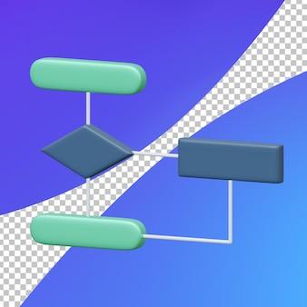 Stroomdiagram voor 3d-programmering