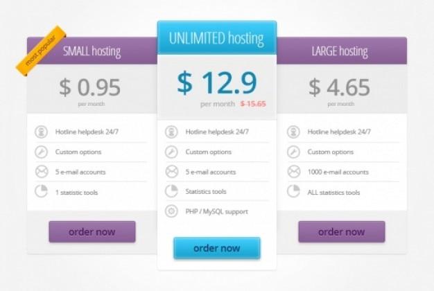 Tabla de precios sistema de red