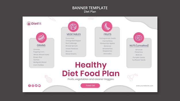 Bannière de modèle de plan de régime
