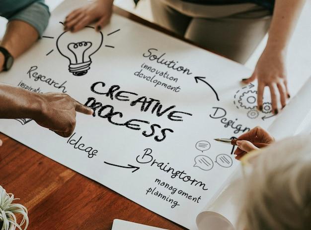 Gens d'affaires faisant des affaires créatives sur une maquette en papier