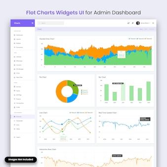 Interface utilisateur des widgets flot charts pour le tableau de bord d'administration
