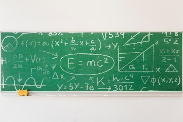 Maquette de formules mathématiques remplies par le conseil
