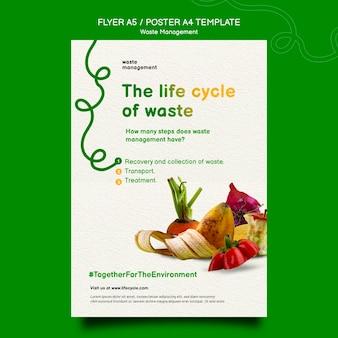 Modèle d'affiche de gestion des déchets