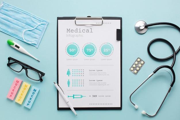 Presse-papiers avec stéthoscope avec masque à côté