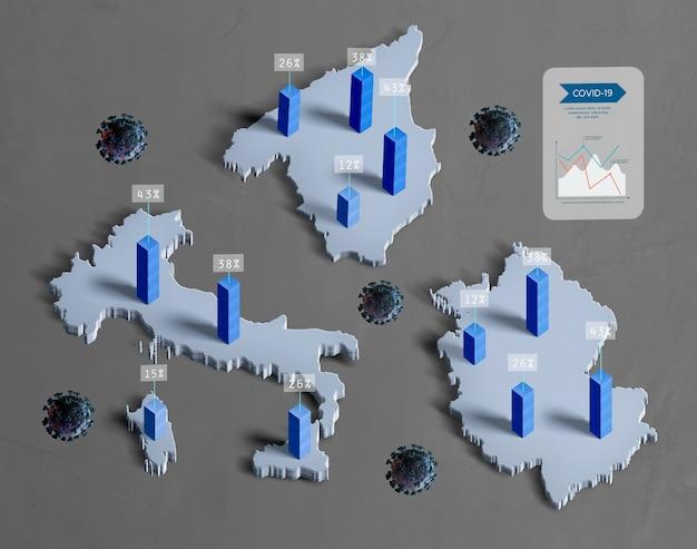 Propagation des pays infectés par la carte des coronavirus