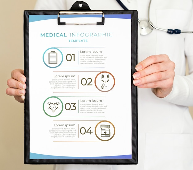 Área de transferência com maquete de informações médicas