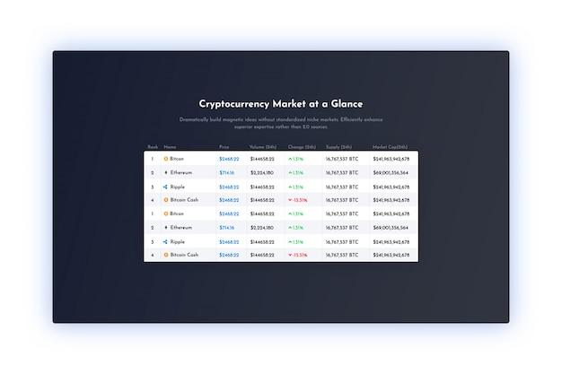 Design de tabela de bitcoin de criptomoeda