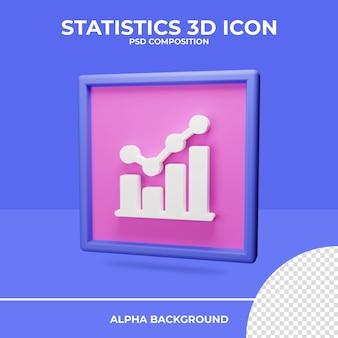 Estatísticas de renderização em 3d