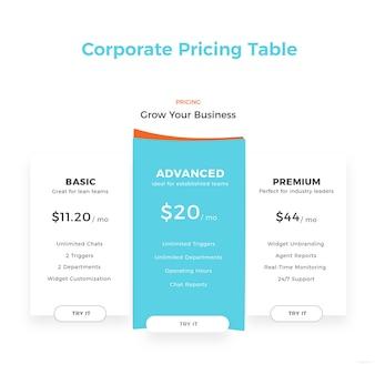 Faixa da tabela de preços corporativos