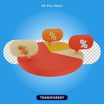 Ilustração de gráfico de pizza de renderização 3d
