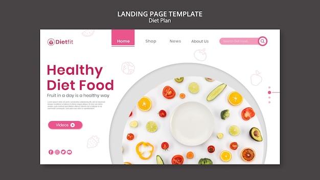 Modelo de página inicial de plano de dieta