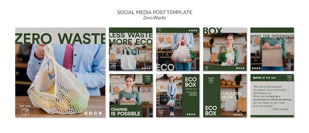 Modelo de postagem de mídia social