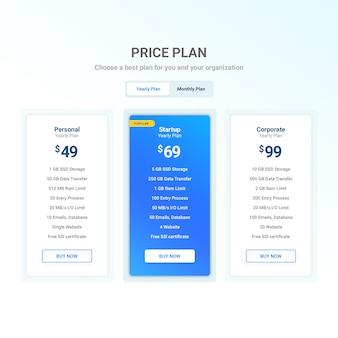 Plano de preços de hospedagem na web