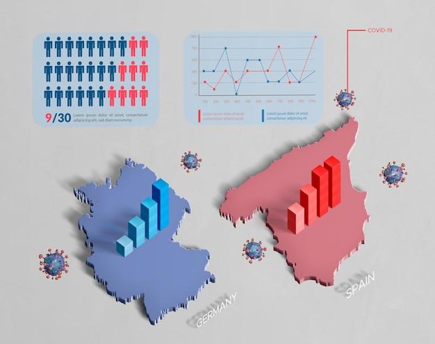 Propagação de mapa de coronavírus na alemanha e na espanha