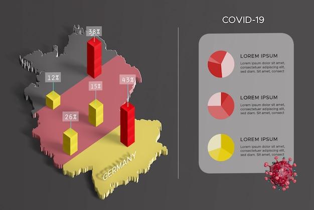 Propagação de mapa de coronavírus na alemanha