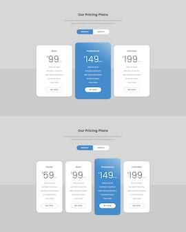 Tabela de preços mínimos para a web