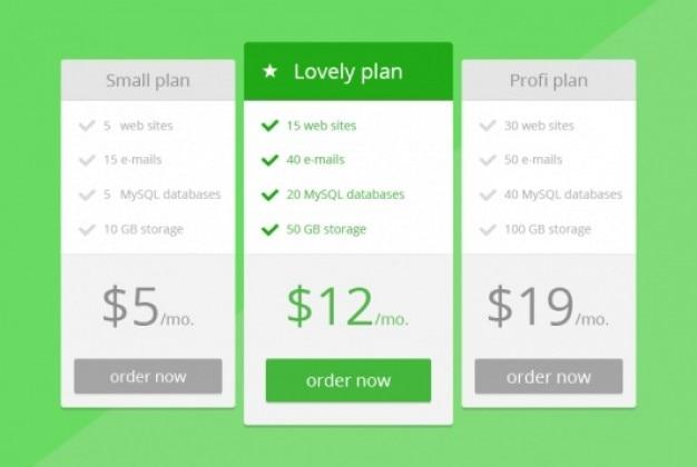 Tabela de preços verde no design plano