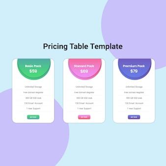 Ui da web do plano de preços
