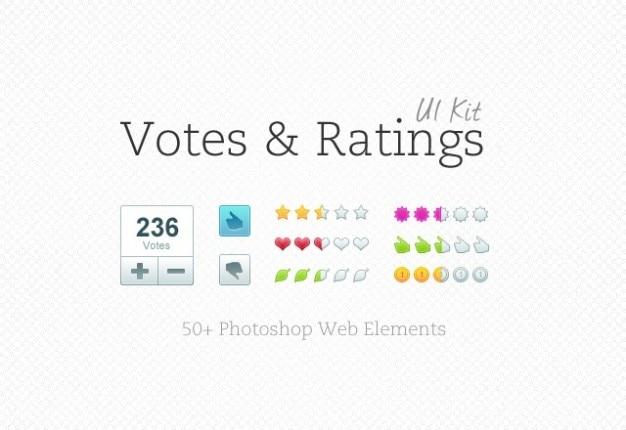 Votos com classificações elementos web