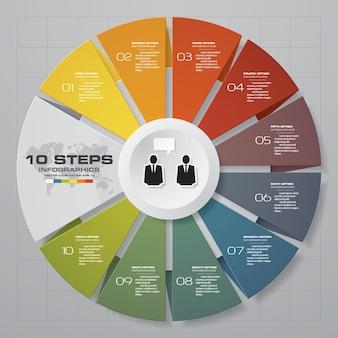 10 éléments graphique de l'infographie.