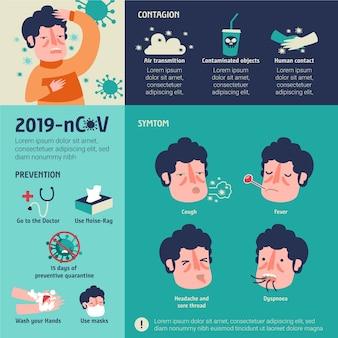 2019-ncov symptômes et contagion