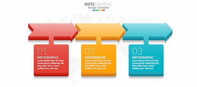 3 étapes de conception infographie chronologie