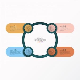 4 cercles de processus infographiques