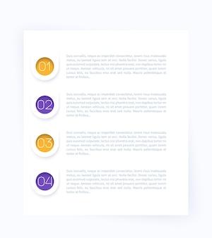 4 étapes avec modèle de description
