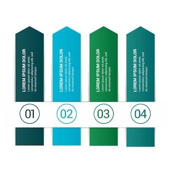 4 présentation étapes