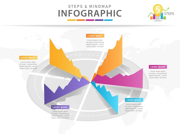5 étapes mindmap infographic avec graphiques 3d.