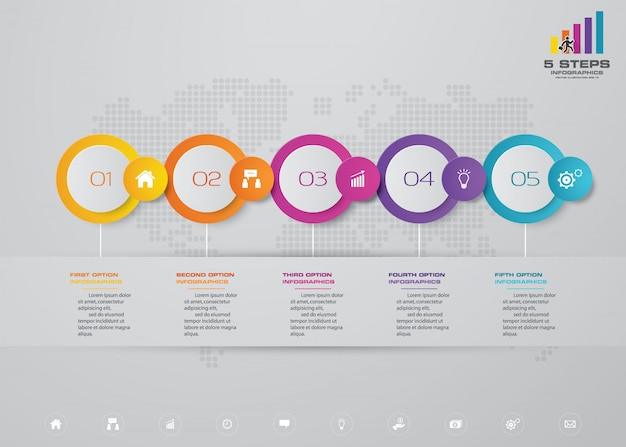 5 étapes pour représenter les éléments infographiques.