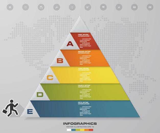 5 étapes en pyramide avec espace libre pour la présentation des données.