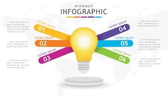6 étapes Ampoule Mindmap infographique.