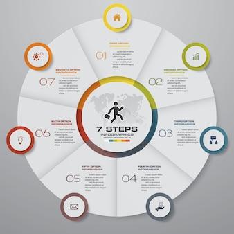 7 étapes cycle éléments infographiques de graphique.