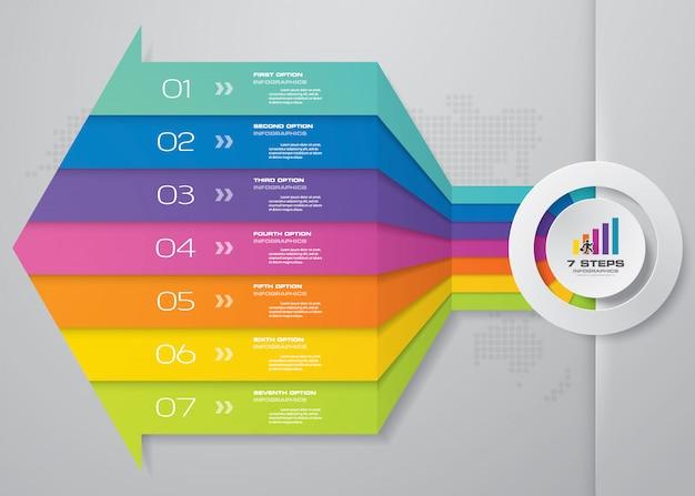 7 étapes du modèle d'infographie de flèche.