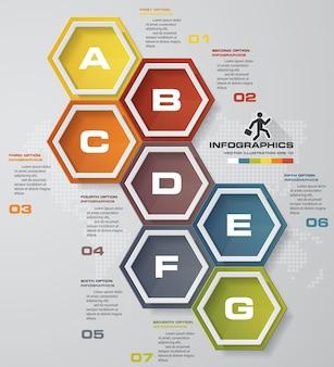 7 étapes éléments d'infographie graphique.