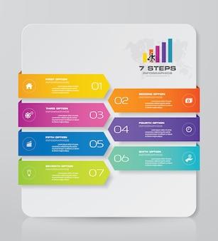 7 étapes représentent les éléments infographiques pour la présentation des données.