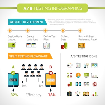 Ab test d'infographie