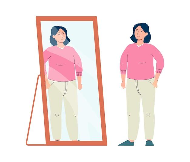 Acceptation de soi, concept de corps positif et d'estime
