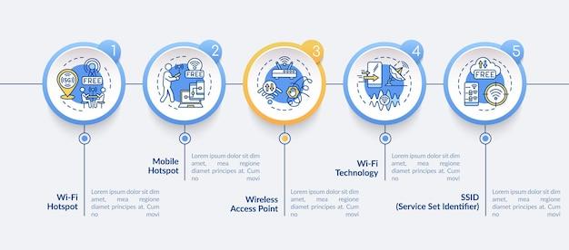 Accès à la ville intelligente aux options internet modèle d'infographie vectorielle. éléments de conception de contour de présentation. visualisation des données en 5 étapes. diagramme d'informations sur la chronologie du processus. disposition du flux de travail avec des icônes de ligne
