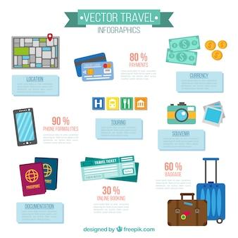 Accessoires de voyage dessinés à la main pour l'infographie