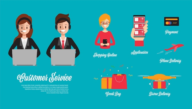 Achats en ligne du service client.
