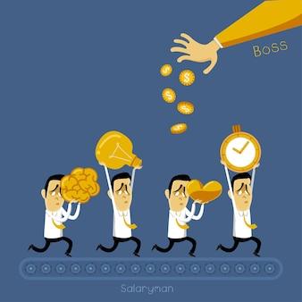 Action de patron en colère contre le salarié en temps de travail