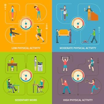 Activité physique à plat