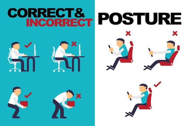 Activités correctes et incorrectes posture dans la routine quotidienne.